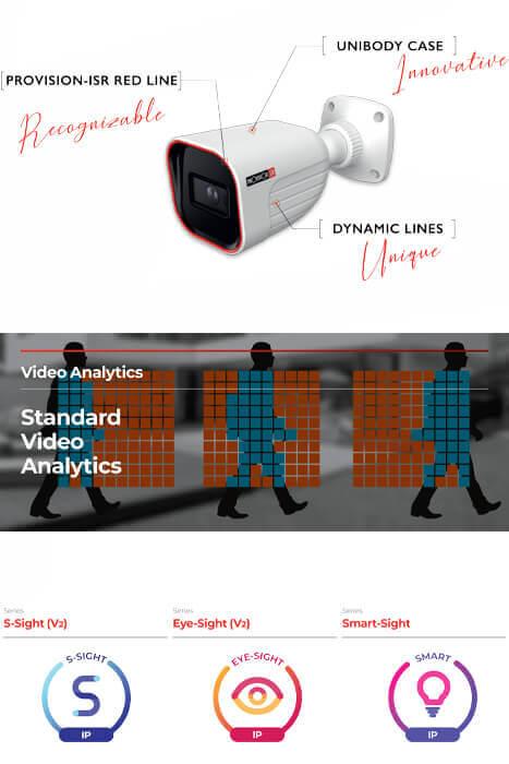 LACS - Video Surveillance